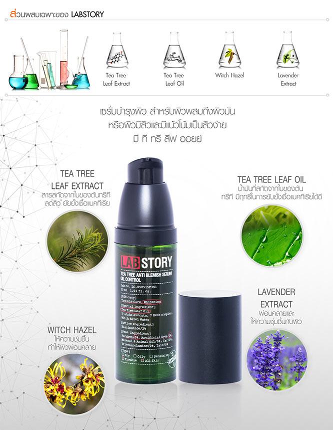 Labstory Tea Tree Anti Blemish Serum Oil Control 30ml_2