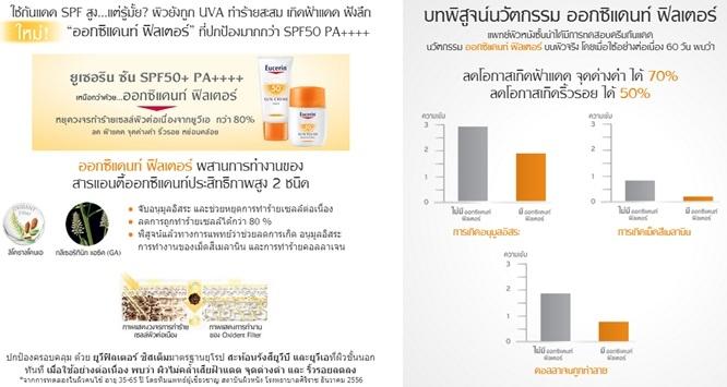 Eucerin Sun Fluid Mattifying Face SPF50+_2